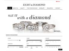 Loose Diamond Ecommerce